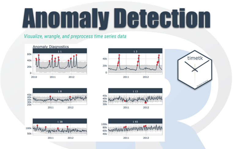 Time series anomaly detection is a field that has historically utilized several sta- tistical methods in order to try to guess anomalies in sequential data.