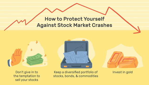 Understanding the Stock Market Bubble to Prevent Loss