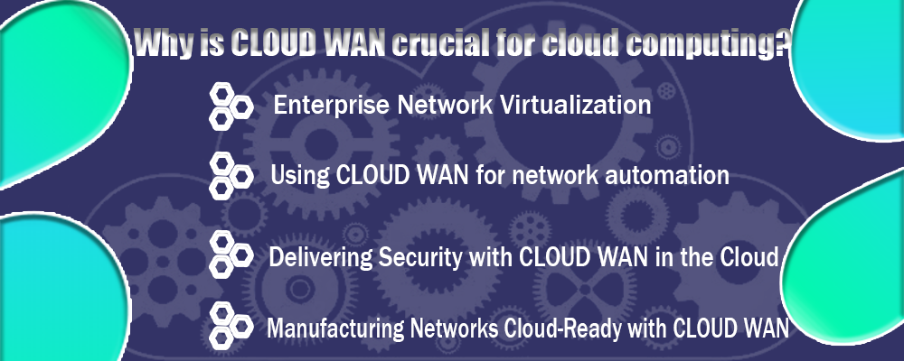 Why is Cloud WAN crucial for Cloud Computing?