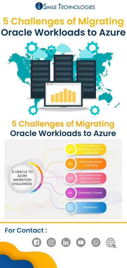 5 challenges - Migrating Oracle Workloads to Azure v2