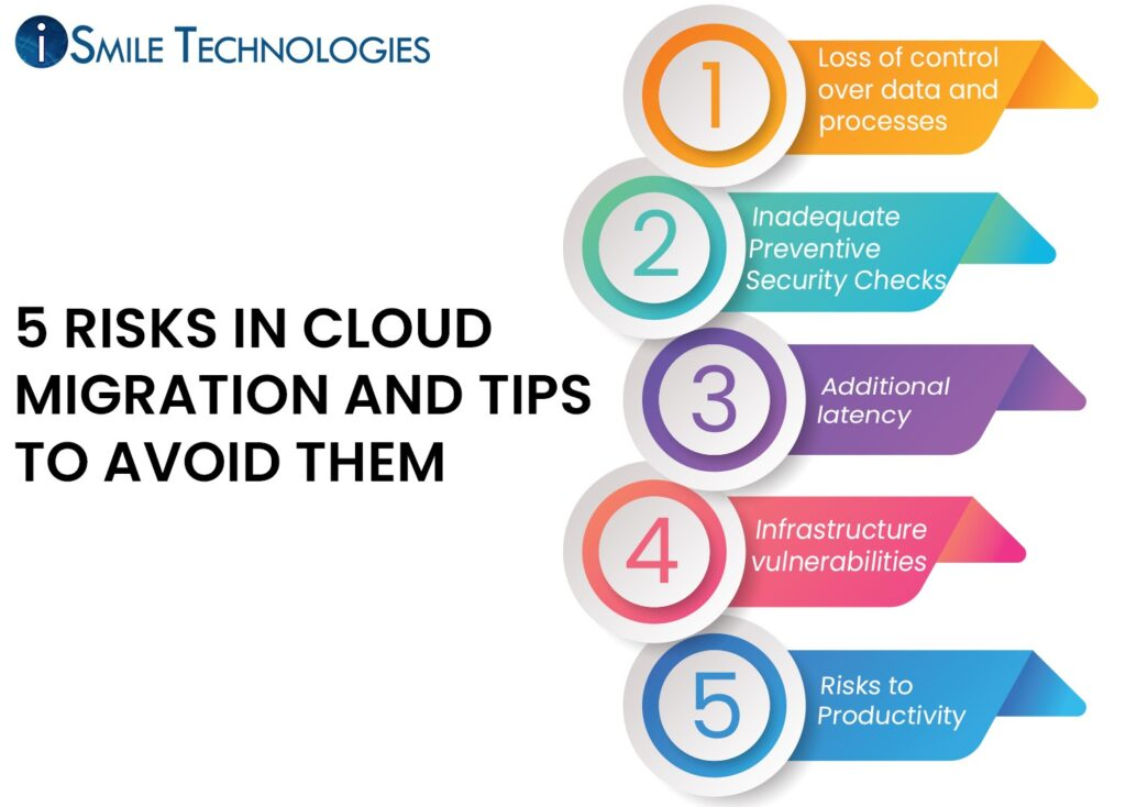 Tips to avoid the risks in Cloud Migration