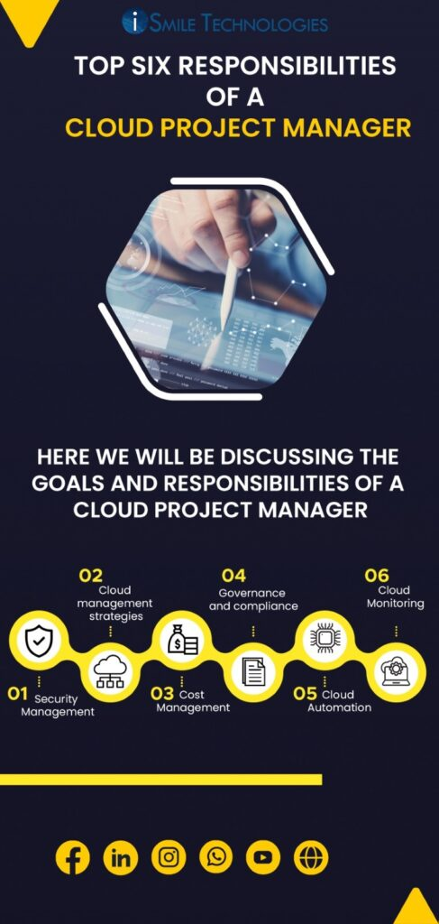 Responsibilities of a Cloud Project Manager